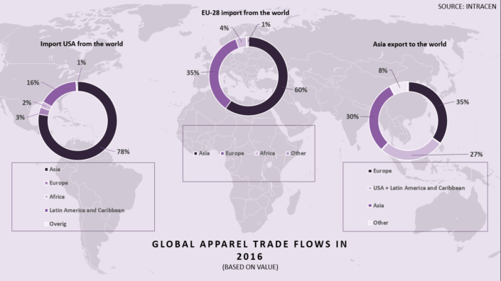 Global-apparel-trade-flows-in-2016